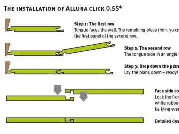 Allura click installation